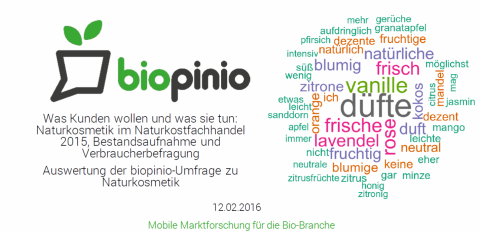 biopinio download naturkosmetik fachhandel studie vivaness