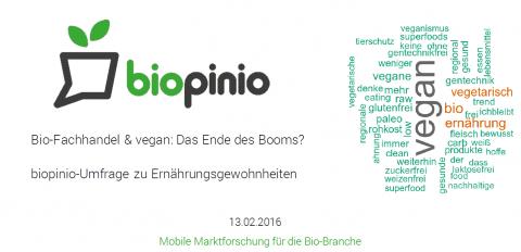 biopinio Bio pollion Marktforschung Ernährungsgewohnheiten Umfrage download ernährungsgewohnheiten