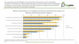 Bio-Fachhandelsstudie Händlerpanel Studie biopinio Verkaufsfördernde Maßnahme Inhaber Bio-Fachhandel