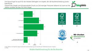 biopinio-studie-druckerzeugnisse-marktforschung-mobil